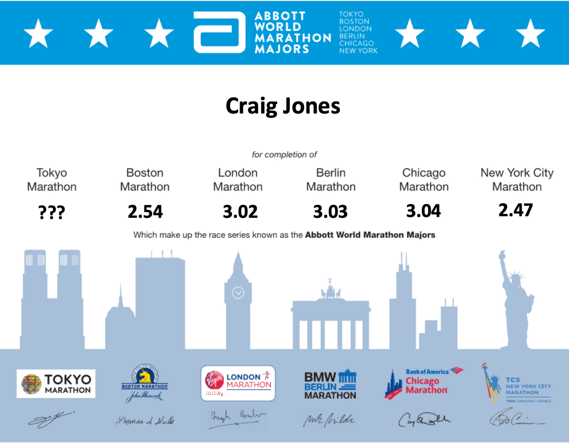 Craig's Abbott World Marathon Majors certificate - five down, one to go